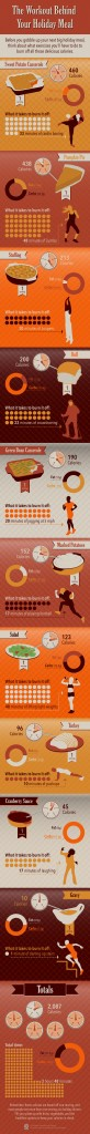 Holiday-Meals-infographic-01